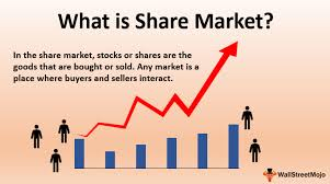What is Share Market, How it works?